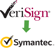 Certificados SSL Verisign Peru